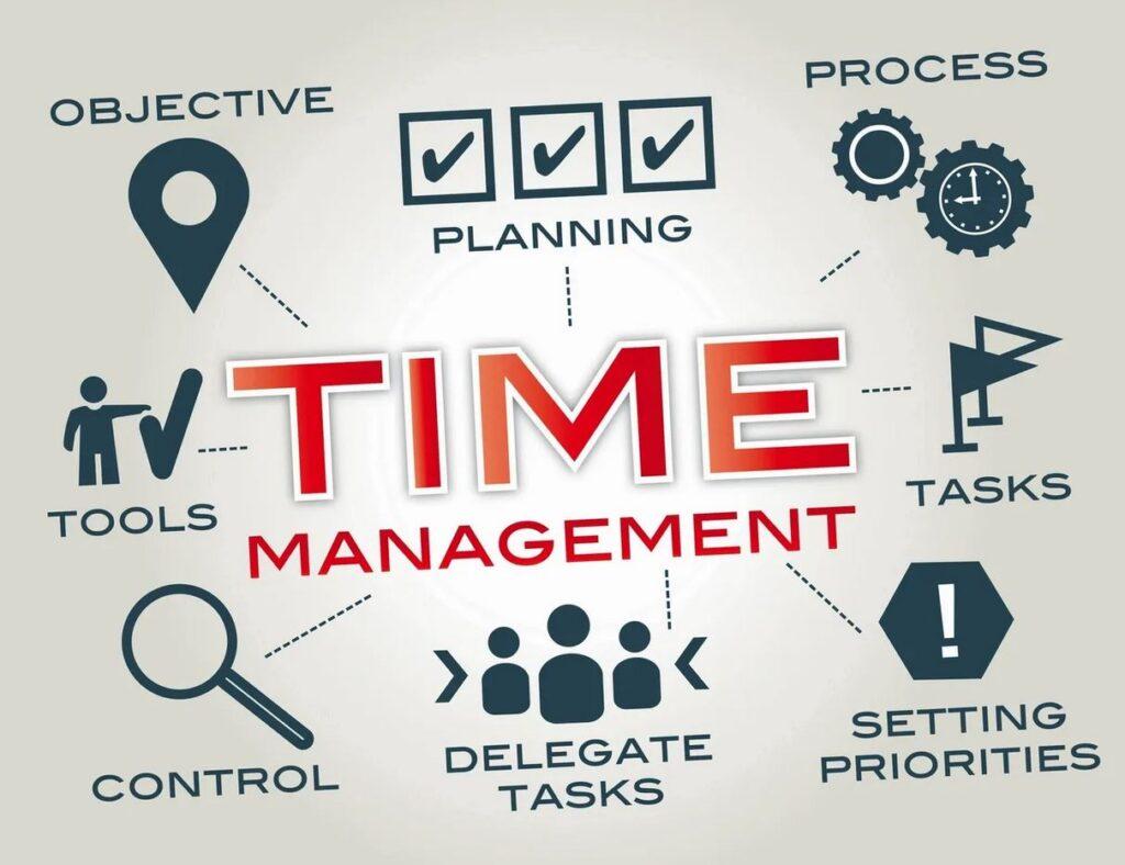 sales readiness tool